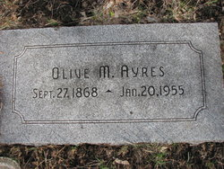 Olive May <i>Templin</i> Ayres