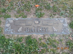 Giles W Bailey