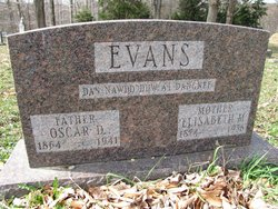 Oscar Daniel Evans