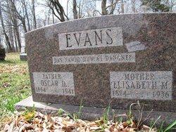 Elizabeth Mary <i>Roser</i> Evans