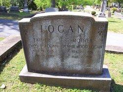 Thomas Riley Logan