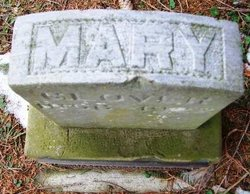 Mary Glover