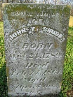 John F. Shorb