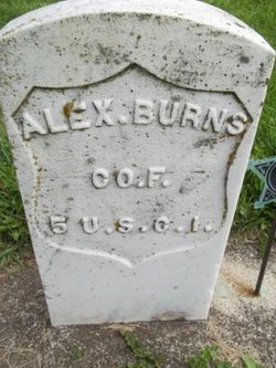 James Alexander Burns