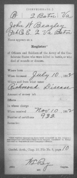 Pvt John W. Beasley