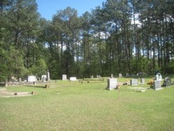 Spring Hill South Baptist Cemetery