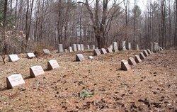 Jones Cemetery, South China