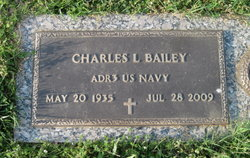 Charles Lucius Beetle Bailey