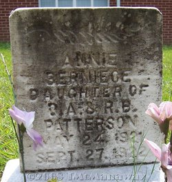 Annie Bernice Patterson