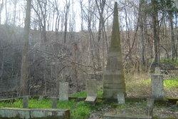 Boon Family Cemetery