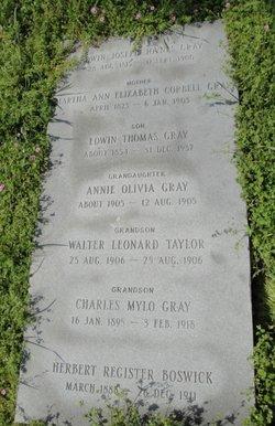 Charles Mylo Gray