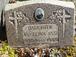 Angelina Assi