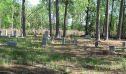 Carter Family Cemetery