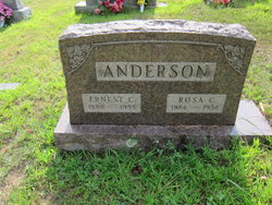 Ernest C. Anderson