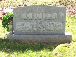 Philip Wray Cruise
