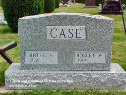 Ruthe V <i>Mayer</i> Case