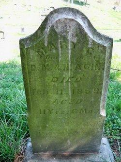 Mary C. Agin