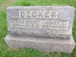 Dudley Overton Decker