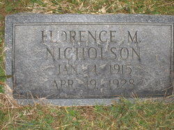 Florence Nicholson