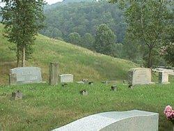 Hagins Cemetery