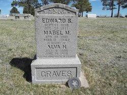 Alva Nobel Graves
