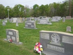 Huldah Baptist Church Cemetery