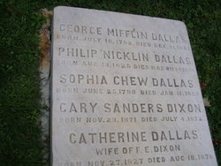 Sophia Chew <i>Nicklin</i> Dallas