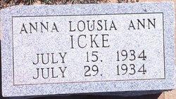 Anna Louisa Ann Icke