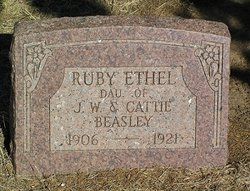 Ruby Ethel Beasley