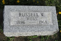 Russell William Alfred
