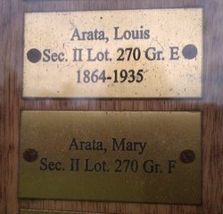 Louis Arata