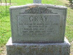 Jane Elizabeth <i>Munro</i> Gray