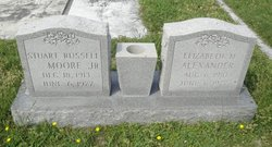 Elizabeth <i>Moore</i> Alexander