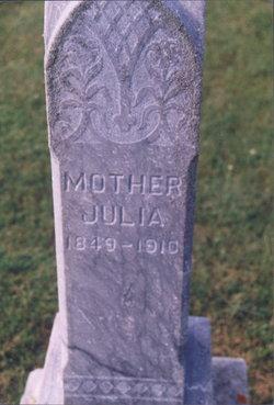 Julia <i>Gawet</i> Czech
