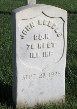 John Beedle