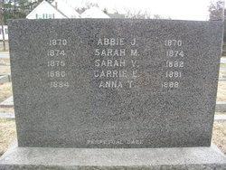 Abbie J. Shaw