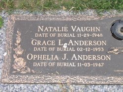 Grace L Anderson