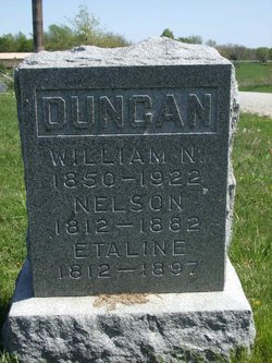 Etaline Duncan
