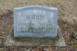 Janet R. <i>Rawson</i> Mather