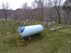 Rolling Fork Baptist Cemetery