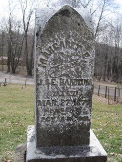 Margaret Hannum