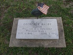 George Elisha Bagby
