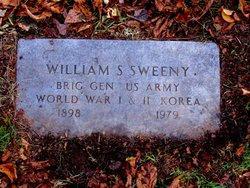Gen William Smith Sweeny