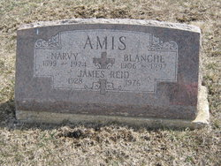 Blanche <i>Browning</i> Amis