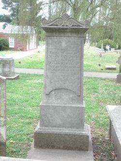 Mary Charlotte <i>Napier</i> Riggs