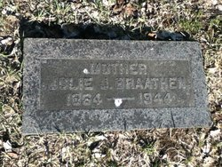 Julia Josephine <i>Madsen</i> Braathen