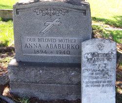 Anna Ababurko
