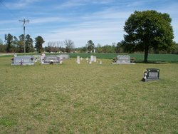 Archie Roberts Cemetery
