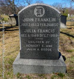 John Franklin Dodge