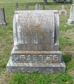 William J. Graeter